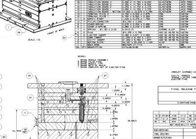engineering 2
